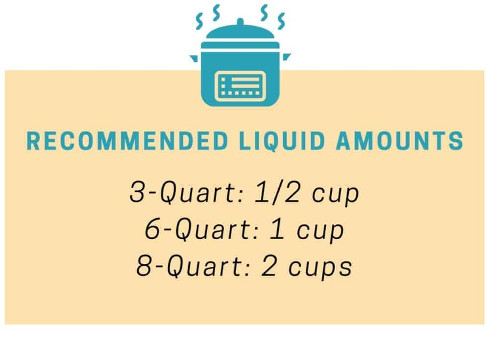 image showing the recommended liquid amounts for the 3-quart, 6-quart, and 8-quart models when halving an Instant Pot recipe